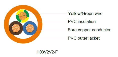 H03V2V2-F German Standard Industrial Cables
