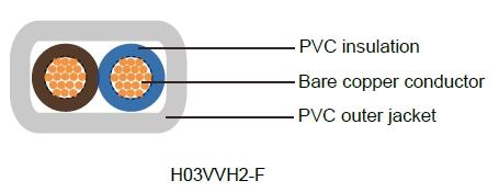 H03VVH2-F German Standard Industrial Cables