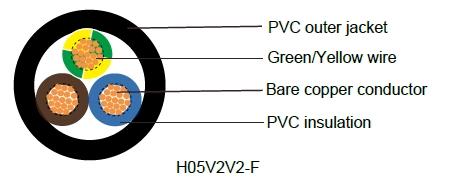 German Standard Industrial Cables H05V2V2-F/H05V2V2H2-F