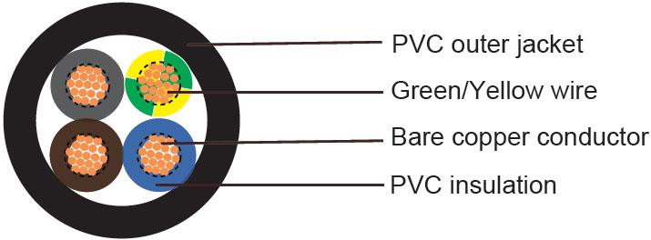 H05VV-F German Standard Industrial Cables