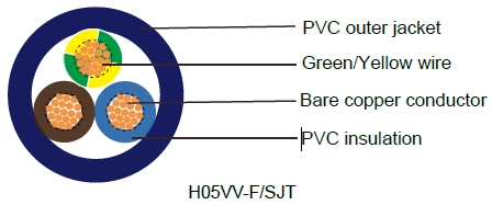 H05VV-F/SJT - German Standard Industrial Cables
