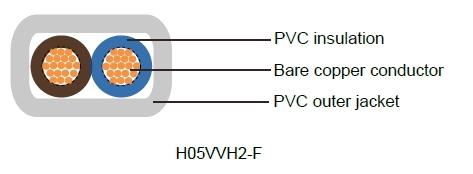 H05VVH2-F German Standard Industrial Cables