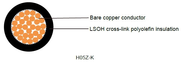 H05Z-K Industrial Cables