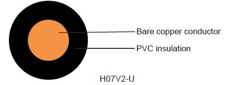 German Standard Industrial Cables H05V2-U/H07V2-U
