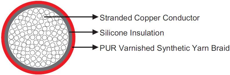 Medium Voltage High Temperature Resistant Cables +180°C