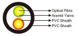 I-V(ZN)YY Fibre Optic Breakout Cable