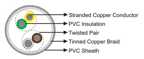 LiYCY Twisted Pair Data Cable
