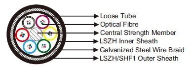 QFCI Windmill Cables