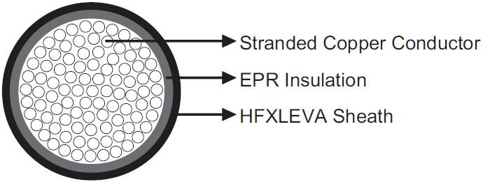 EPR/HFXLEVA Medium Voltage Torsion Resistant Cable