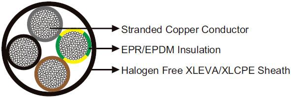 H07ZZ-F & UL/CSA 600V EPR/XLEVA Torsion Resistant Cable