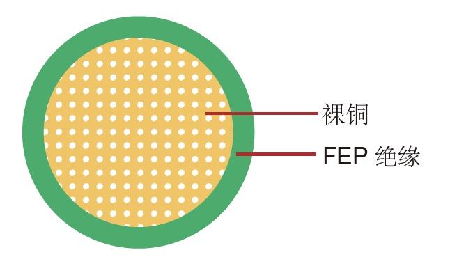 FLR6Y-A 德标汽车电缆