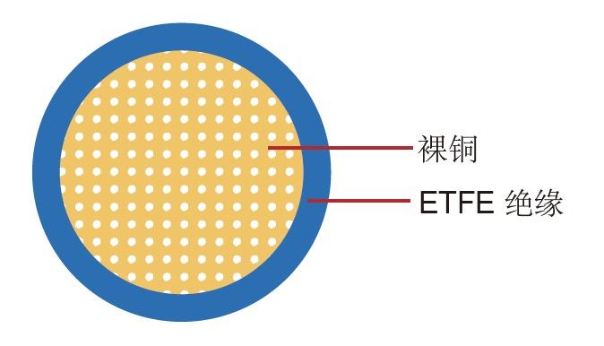 FLR7Y-A 德标汽车电缆